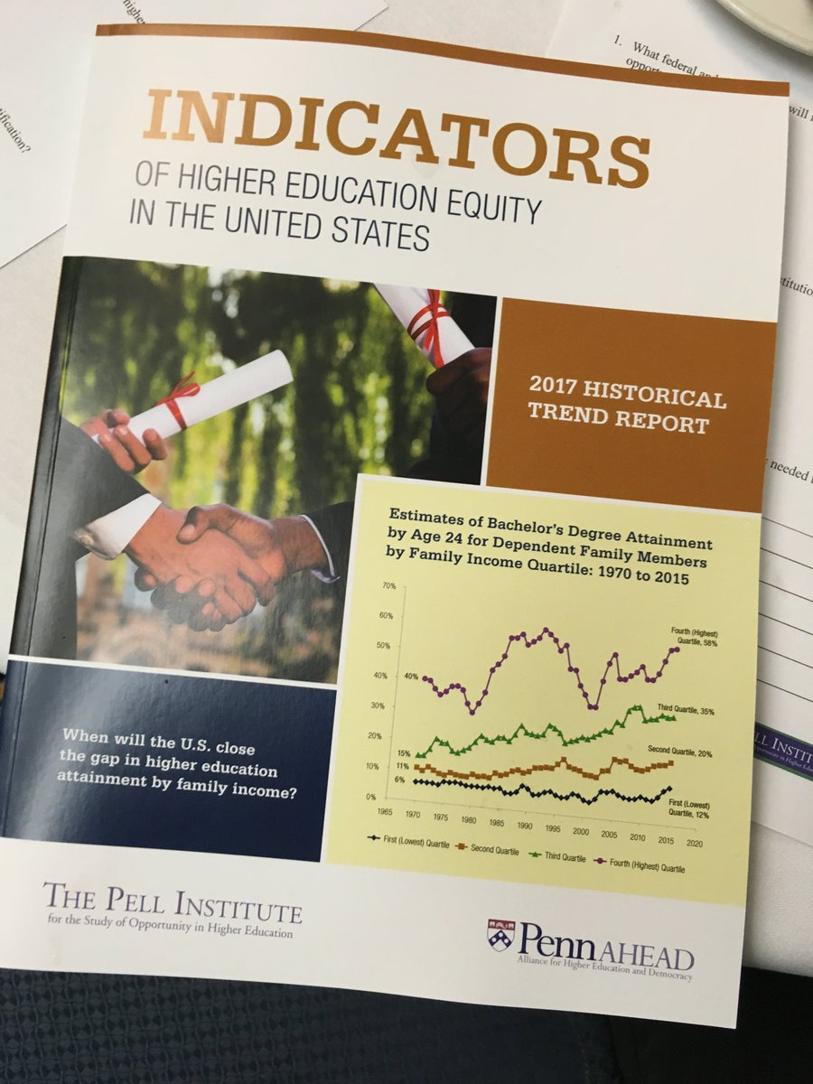 test Twitter Media - We're excited to be here for The Pell Institute's release of their new report. #EquityIndicators2017 https://t.co/jrVU9n9w1T