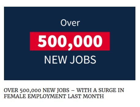 1. Trump has a new page listing his accomplishments in his first 100 days  Top one is a claim he created 500K jobs   https://t.co/aKVumMs4zj