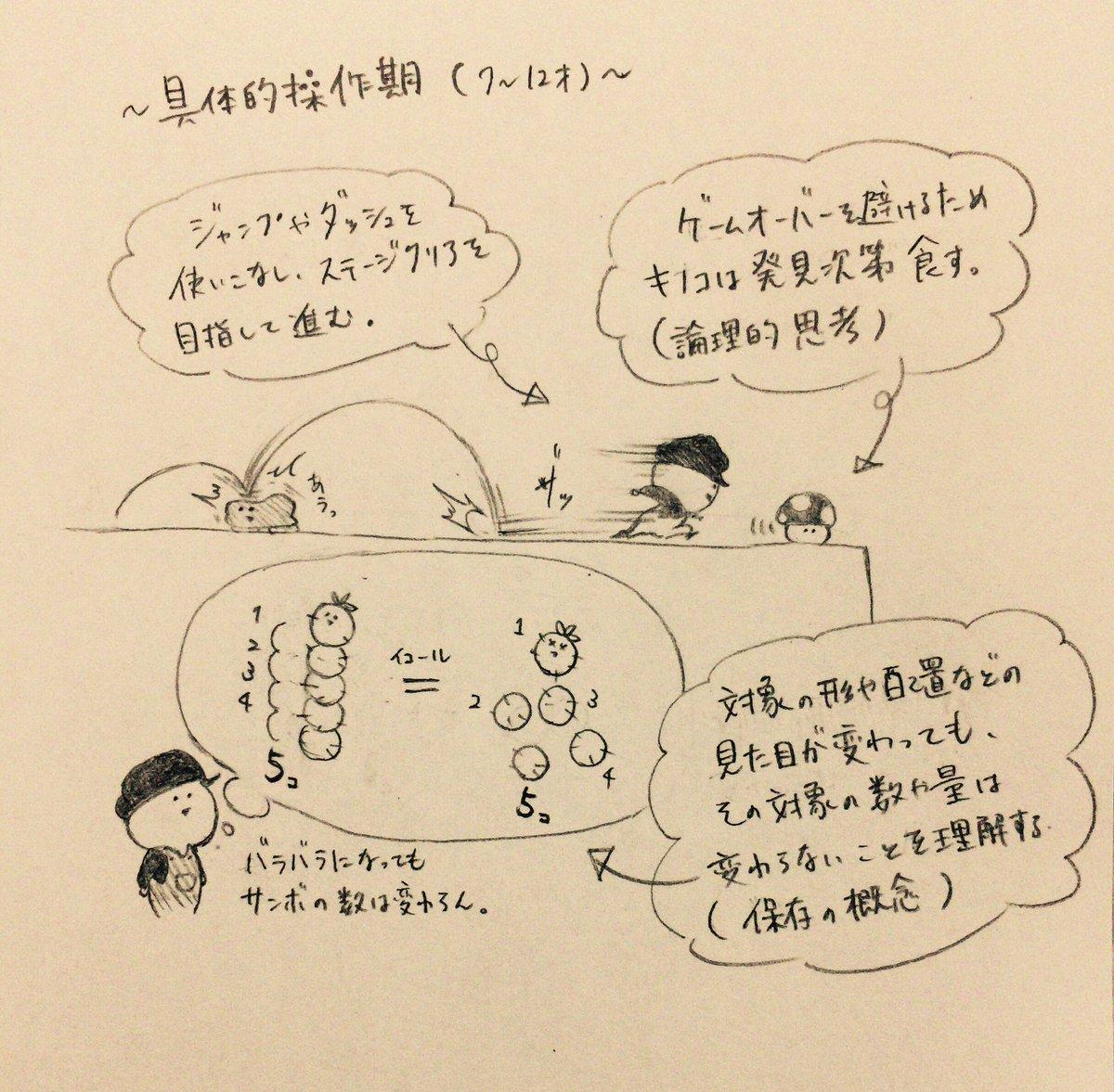 ピアジェ 認知 発達 理論