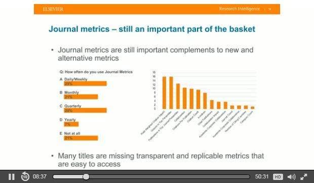 Watch this webinar to learn about #CiteScore metrics - insights into journal impact #researchmetrics  http:// bit.ly/2osbFwE  &nbsp;   <br>http://pic.twitter.com/Ntkl9odpnc
