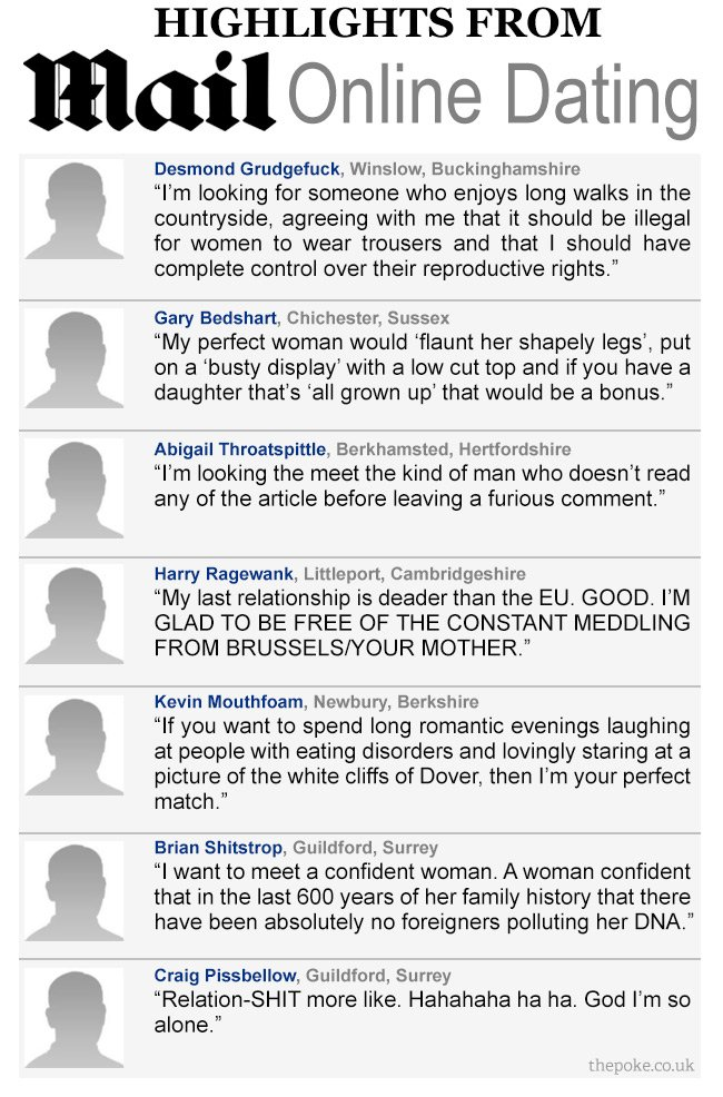 Online dating μαύρο Ηνωμένο Βασίλειο