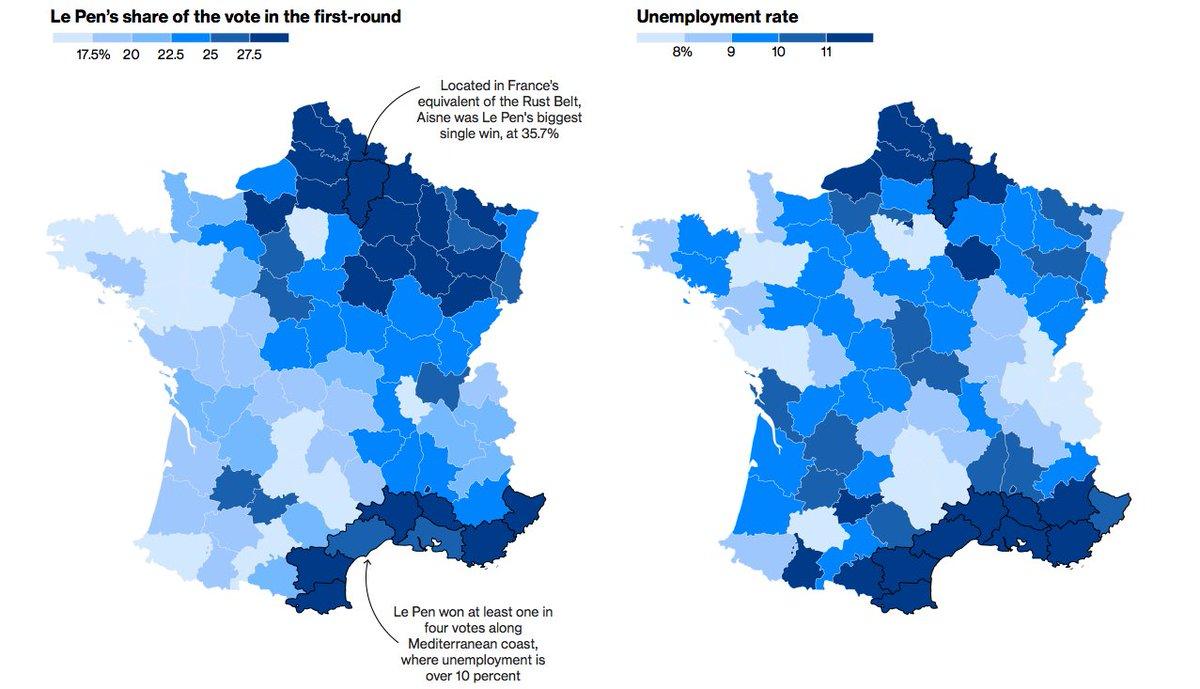 Ian Bremmer On Twitter Le Pen Vote Meet France Unemployment Rate