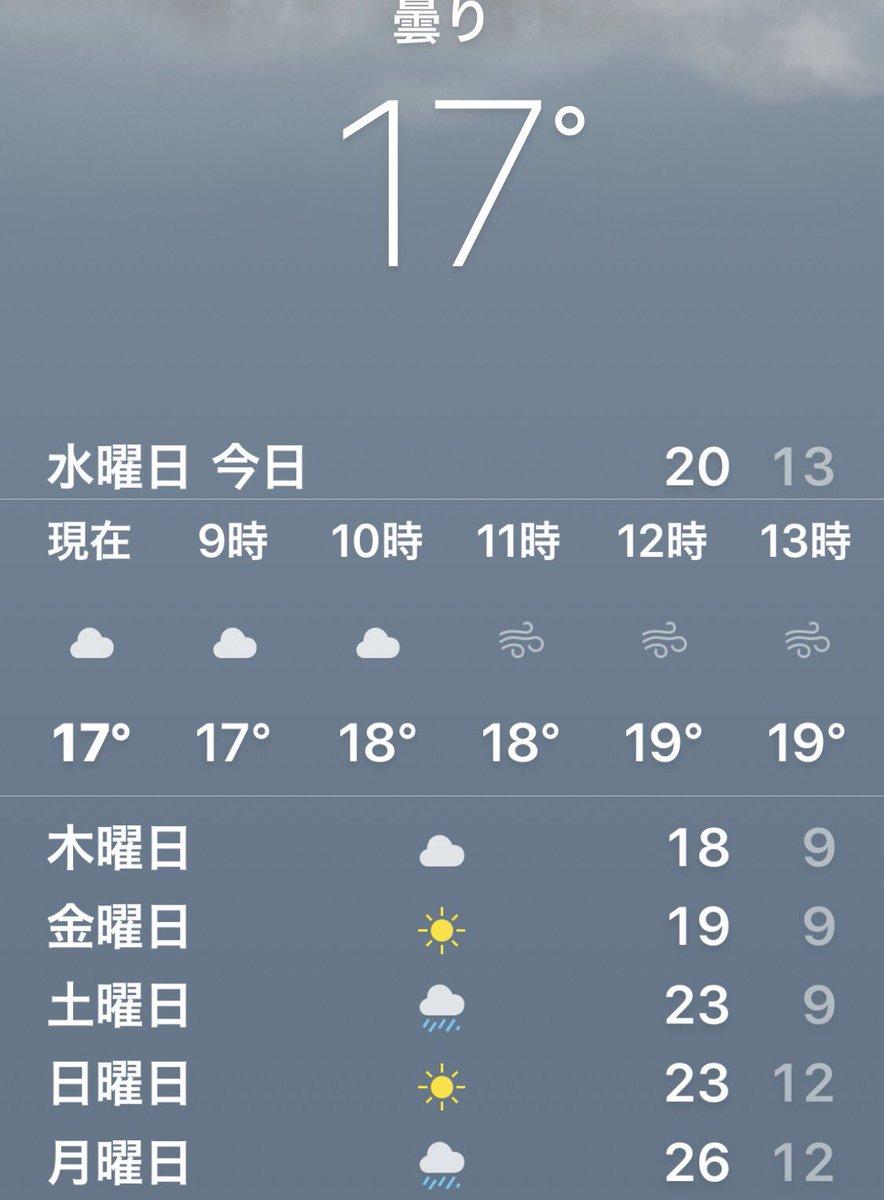 北区の天気予報