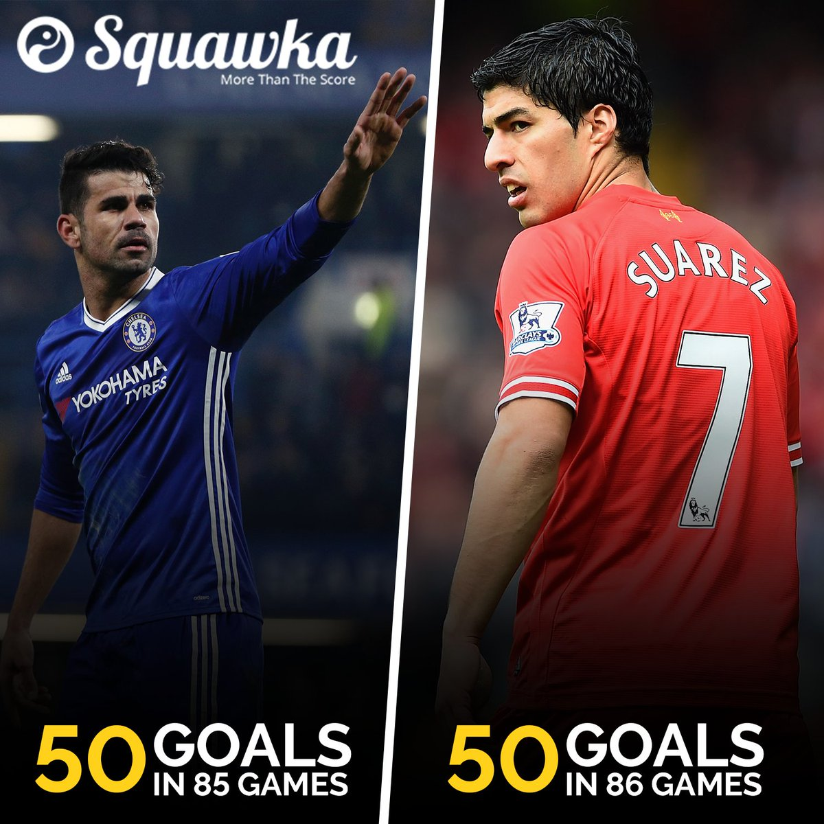 MILESTONE: Diego Costa has now scored 50 Premier League goals in 85 ga...