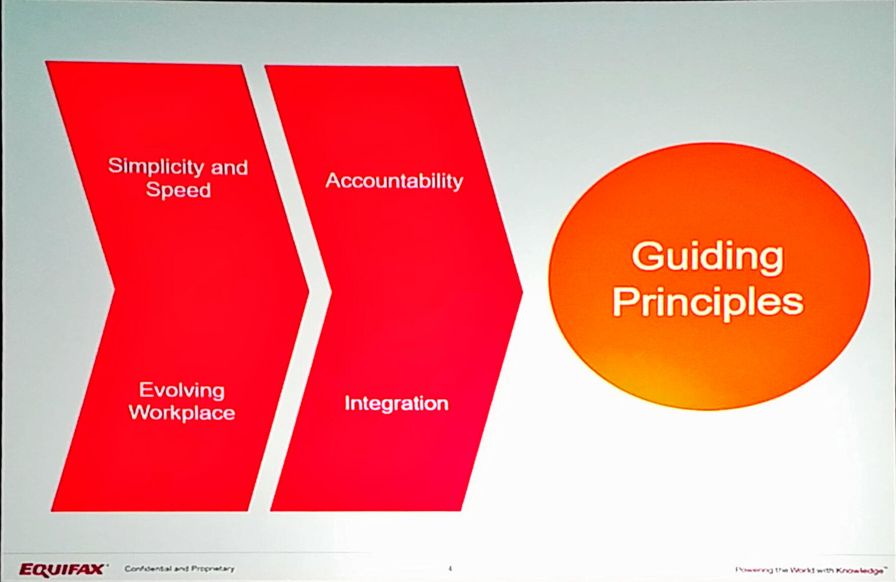 4 guiding principles @EquifaxInsights  - Simplicity and Speed - Evolve Workspaces  - Accountability  - Integration  #EFXForum17 https://t.co/Rj7tItuFxF