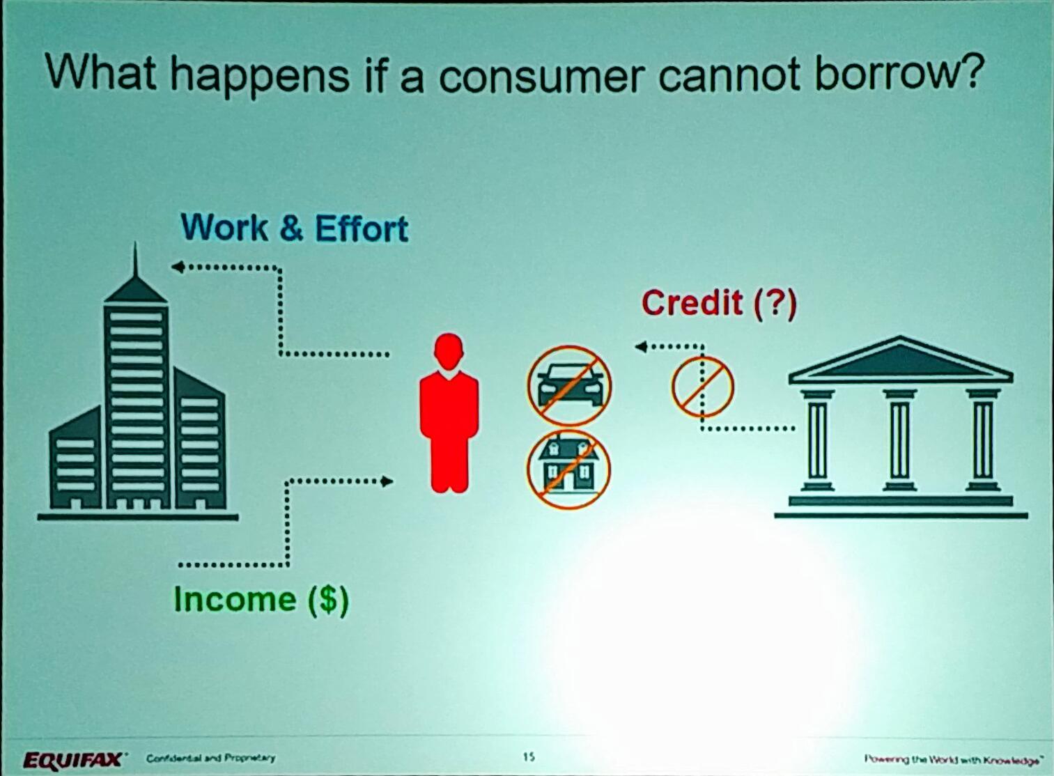 Next - @nhamdi links information assymetry as example during the financial crisis #EFXForum17 https://t.co/spdEzdW4Vw