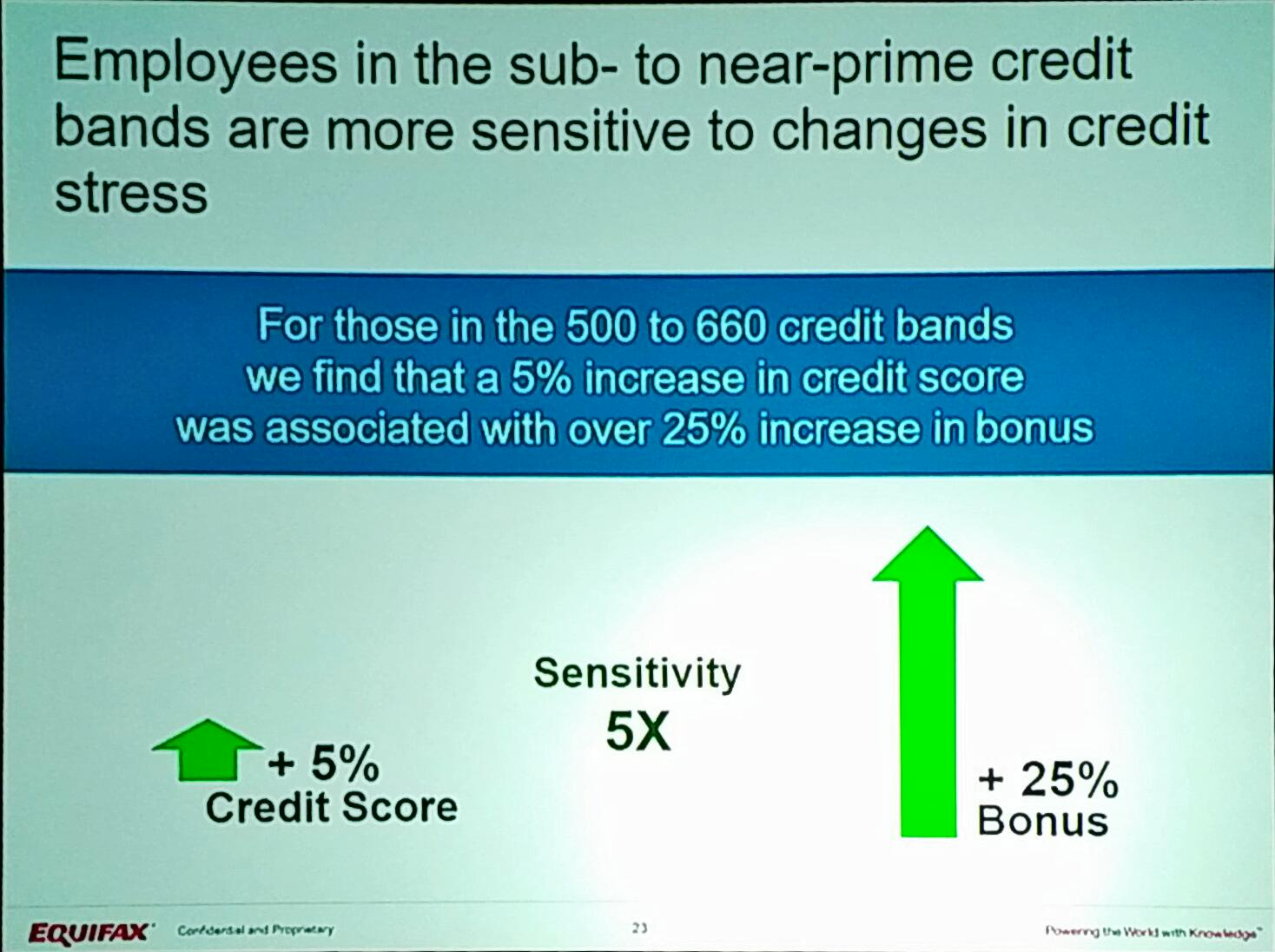 No surprise -  better credit scores who improve get even more likely a higher bonus #EFXForum17 https://t.co/FEKNbnEoDA