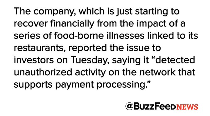 Chipotle is investigating a breach of its payment system https://t.co/fifLHo2qtN