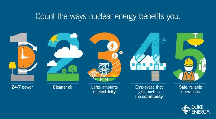 How does #nuclear energy benefit us?  https://www. youtube.com/watch?v=ENH-jd 6NhRc &nbsp; …  #auspol #climate Yes! #thorium #uranium #nuclear #LFTR #SMR #MSR<br>http://pic.twitter.com/LbNZl8yLjR