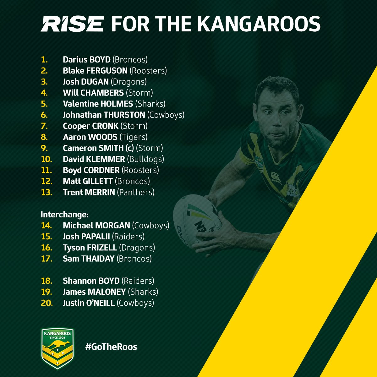 Here is your Kangaroos squad for the upcoming #RoosKiwis Test Match in Canberra on May 5!  #GoTheRoos https://t.co/ZJRMJC50ON