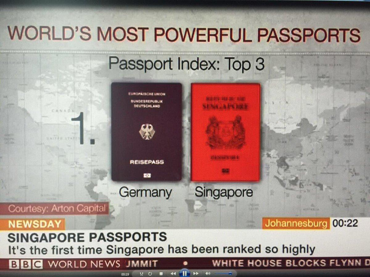 Passport Index™ on Twitter: