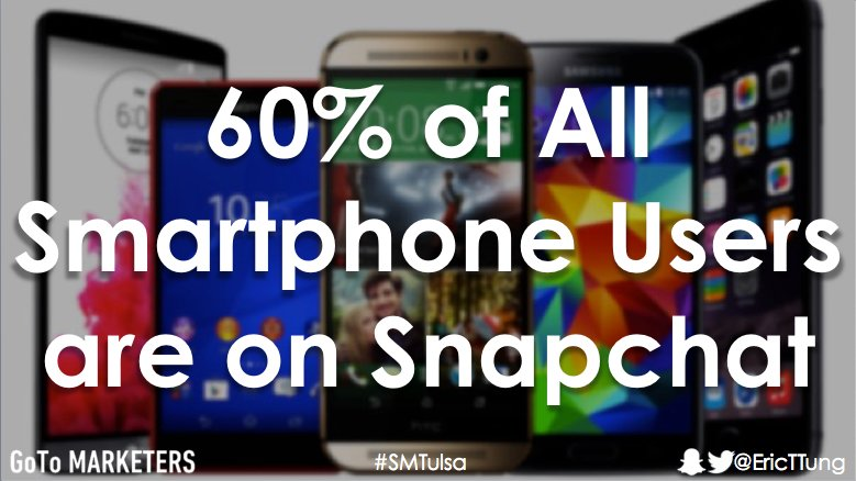 60% of all #smartphones are on #Snapchat. Wait, what? #SMTulsa https://t.co/TOwXGs5BkA