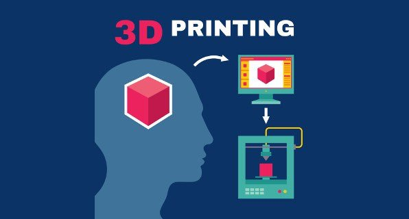 SAP Offers Ecosystem for #3DPrinting #Innovation with SAP® Distributed Manufacturing  http:// buff.ly/2qbK5jO  &nbsp;   #S4HANA #IoT #IIoT #Industry40<br>http://pic.twitter.com/9D0NjOiWPW
