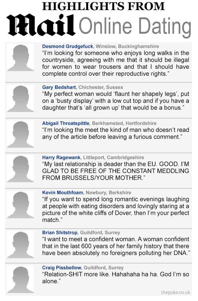 parhaita kysymyksiä kysyä online dating