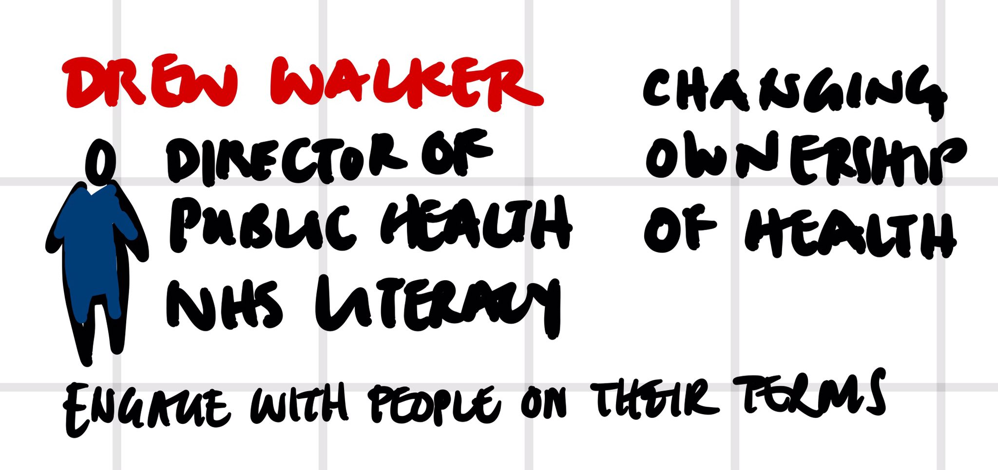 """Drew Walker, Director of Public Health @NHSTayside #healthlitdiscovery """"Engage with people on their terms"""" https://t.co/DBSbveSNY5"""