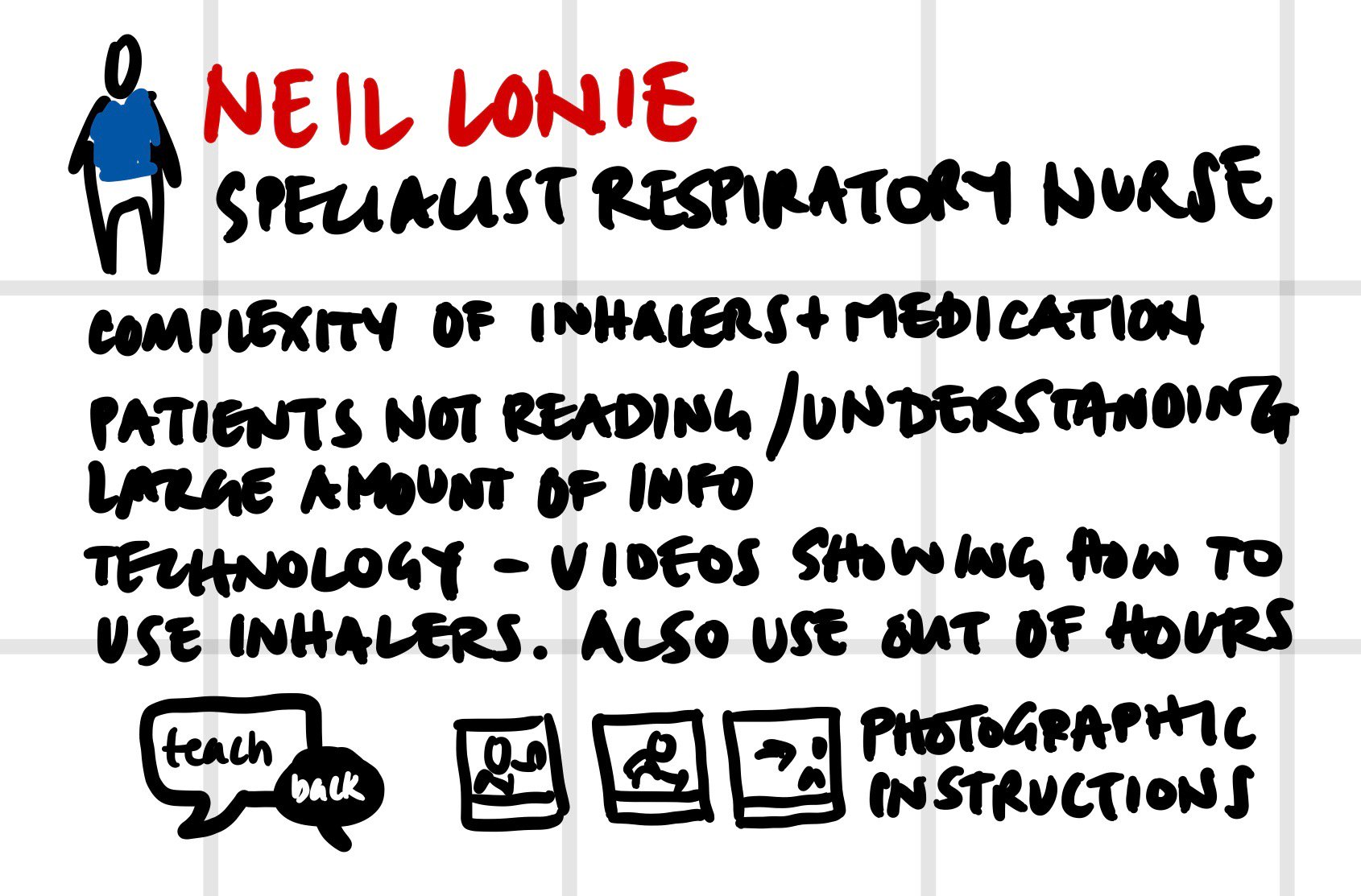 Neil Lonie teach back, videos and photos to help patients manage complexity in conditions, medication and information #healthlitdiscovery https://t.co/XmH8kew4tP