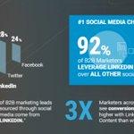 The Case for B2B Marketing on #LinkedIn [Infographic] https://t.co/wT0Lvv1Ded #smm