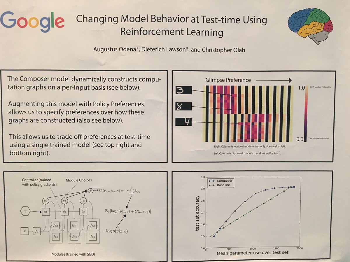 We have this ICLR workshop poster on the 3rd floor from 4:30-6:30.