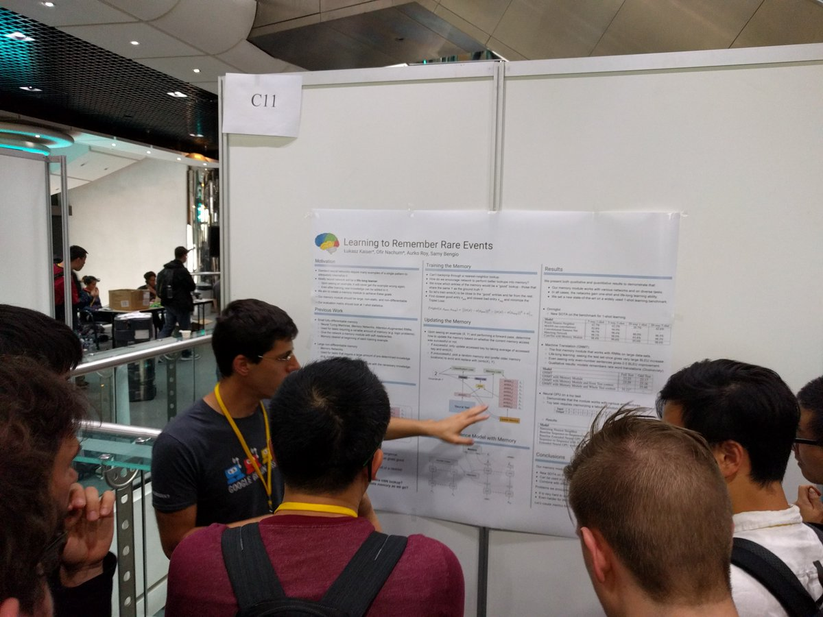 Google brain residents with hypernetworks () & learning to ...