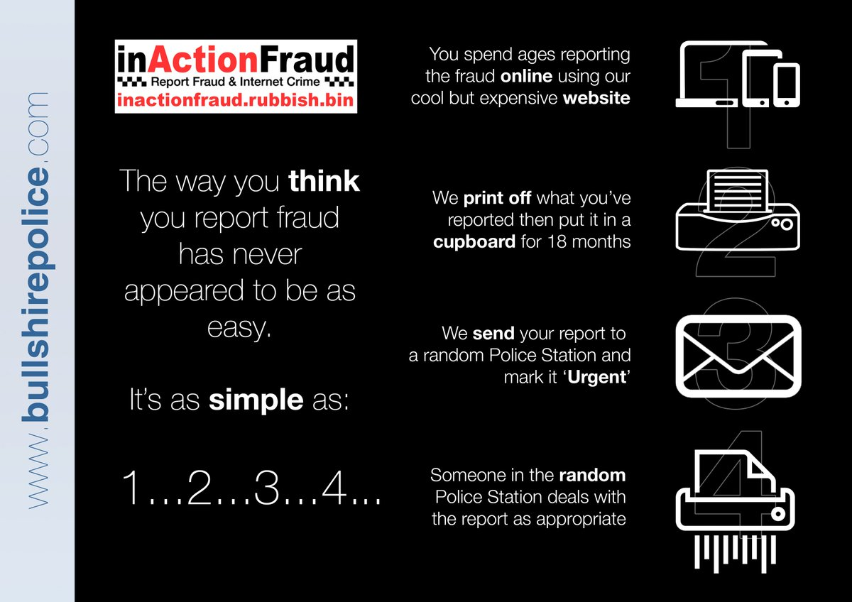 Inaction Fraud Inactionfrauduk Twitter