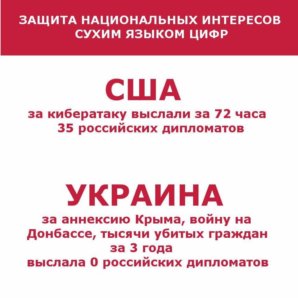 Если Россия не будет выполнять решение суда ООН по Крыму, Украина обратится в Генеральную Ассамблею ООН, - МИД - Цензор.НЕТ 1517