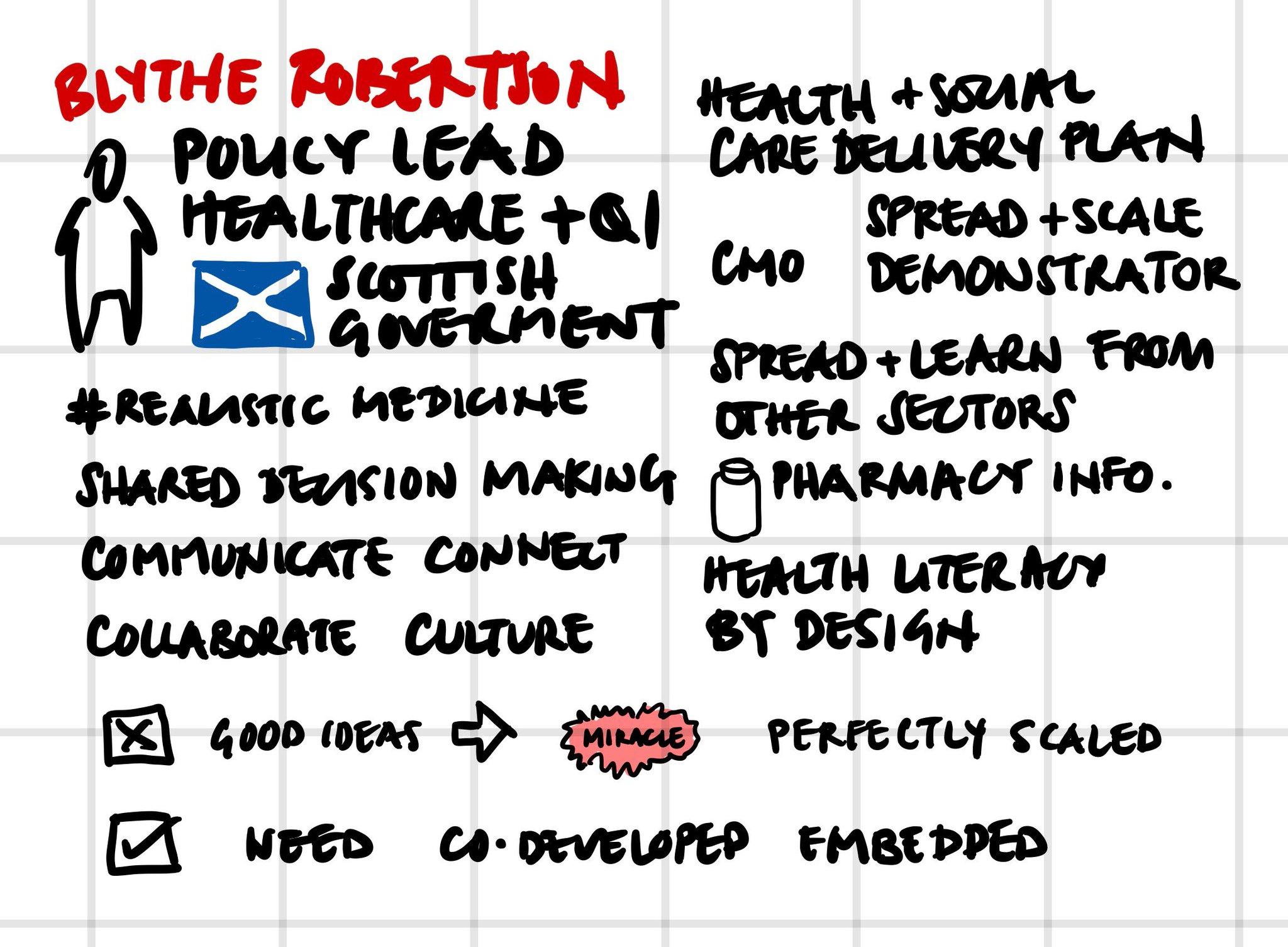 A miracle won't scale health literacy. Engaging users + #codesign will. Blythe Robertson at #healthlitdiscovery #RealisticMedicine #SAtSD https://t.co/WJCuQ5EjhD