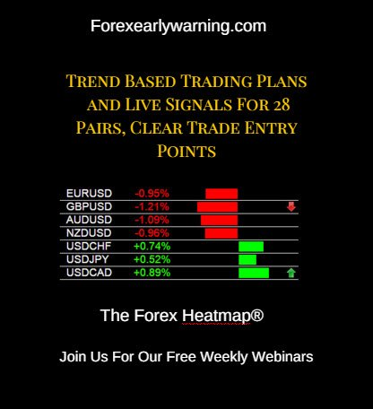 #Forex #tradingplan Number 5727 is ready   http://www. forexearlywarning.com / &nbsp;    #AUD #NZD #JPY #USD #CAD #GBP #EUR #CHF<br>http://pic.twitter.com/B6pZ2j6L3w