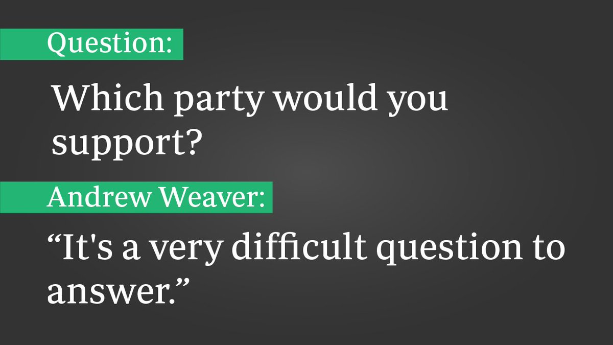 Andrew Weaver is unclear about where his politics lie. To the left or...