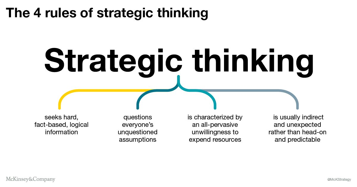 thinking strategically We have so much advice when it comes to how students should study we  provide materials for six strategies for effective learning we've.