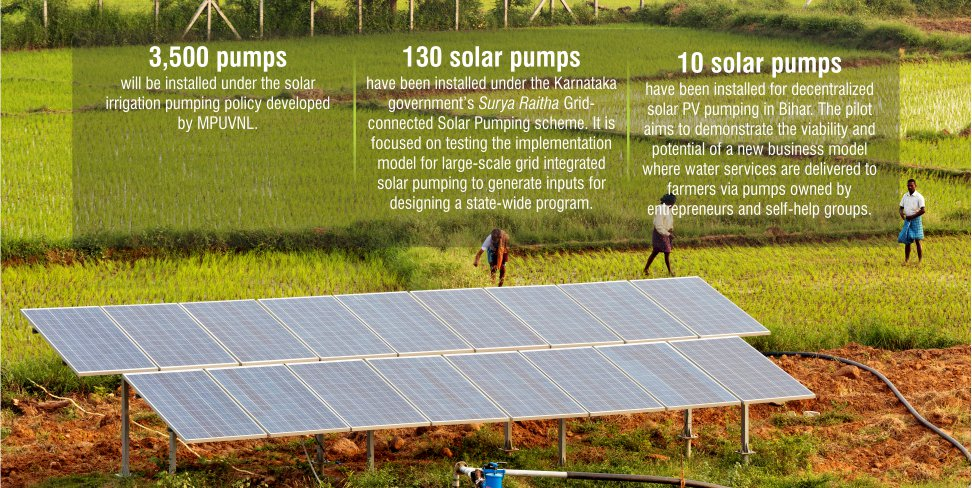 #Solar #PV #waterpumping changes lives in #India! @USAID's @PACE_DTAProgram for #Karnataka #Bihar #Solarirrigation #Renewables #EnergyAccess<br>http://pic.twitter.com/iNPI1r9tai