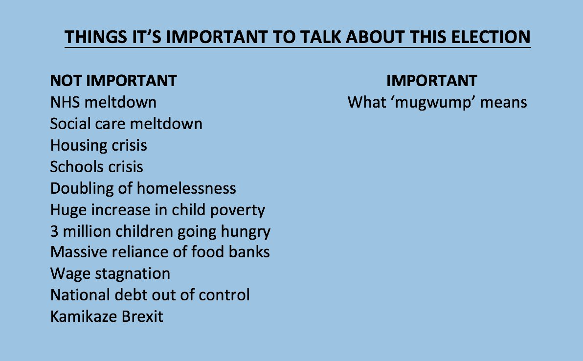 After Boris Johnson's speech, here's a handy guide to what we should discuss in the election campaign. https://t.co/wVD3MVr77P