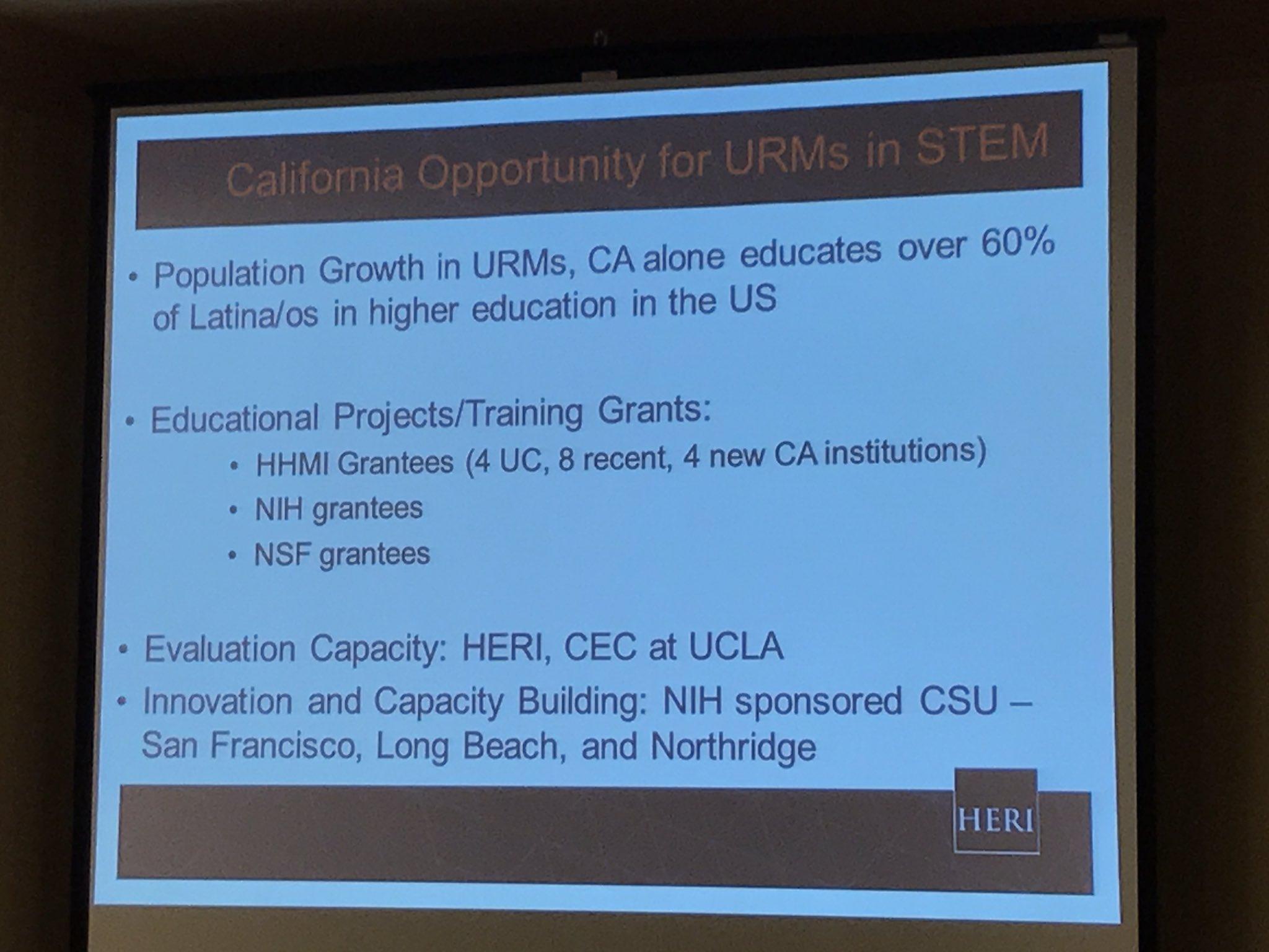 #California #STEM stats via Dr Sylvia Hurtado @CSIC17 https://t.co/8rOks5s0Np