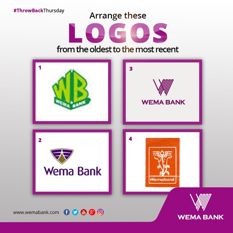 History of Wema Bank logo design