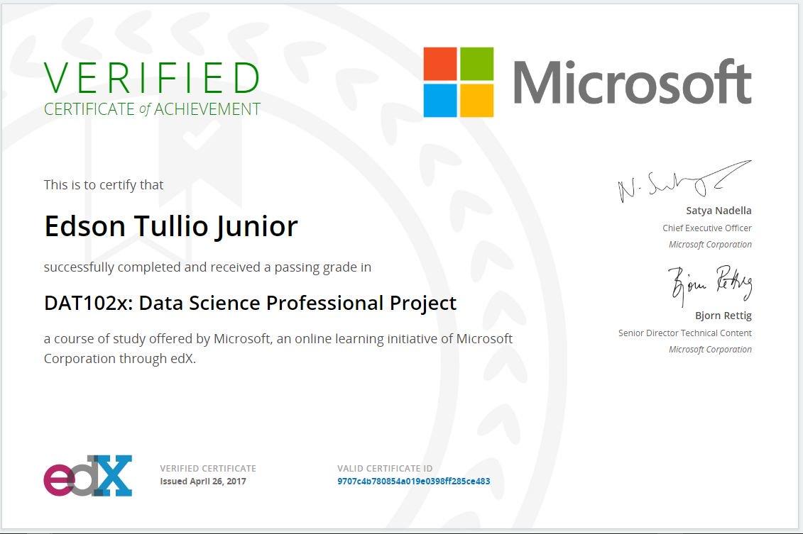 Edson Tullio Junior On Twitter Data Science Final Project