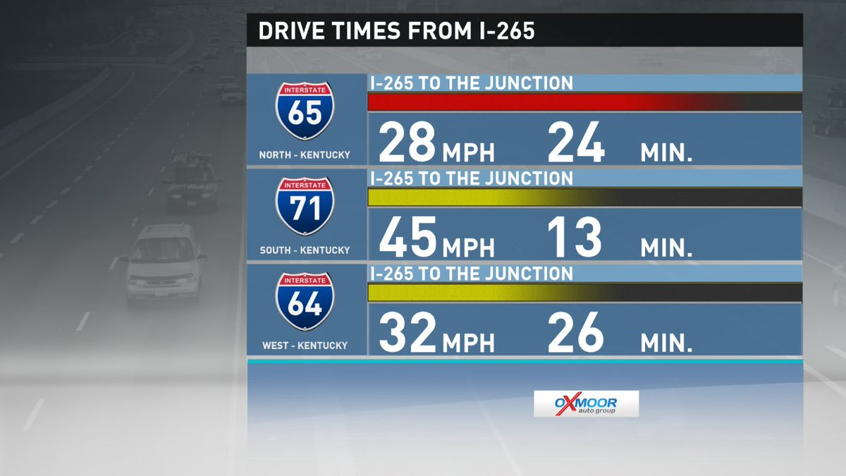 Rain is a factor in this morning's commute. Slowing down across most o...