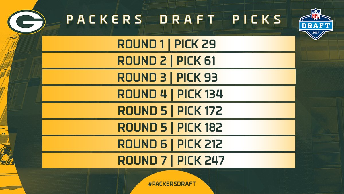 Our picks entering the 2017 #NFLDraft  More on the #PackersDraft ➡️ ht...