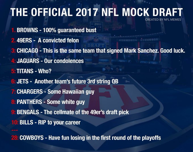 The Official 2017 Mock Draft: