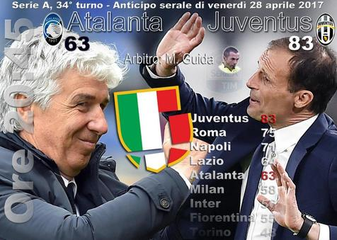 Streaming Calcio: Atalanta-Juventus, Bayer Leverkusen-Schalke 04, dove vederle Oggi in Diretta TV Gratis Online