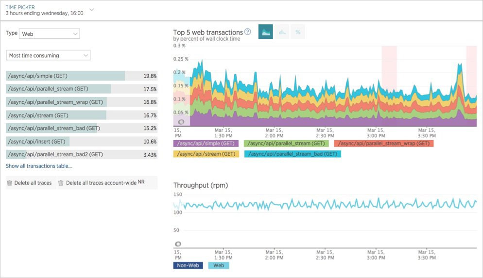 New Relic on Twitter: