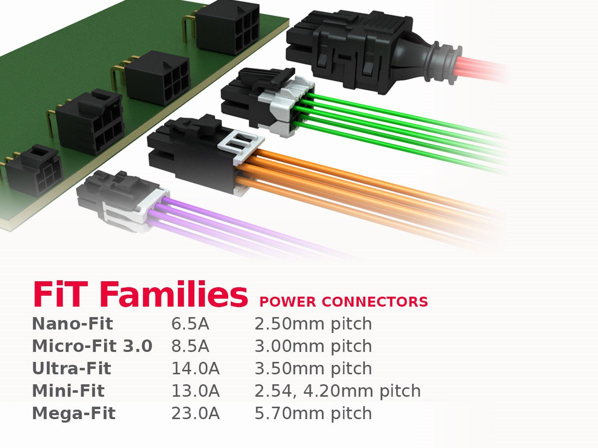 molex on twitter our fit family power connectors support power rh twitter com
