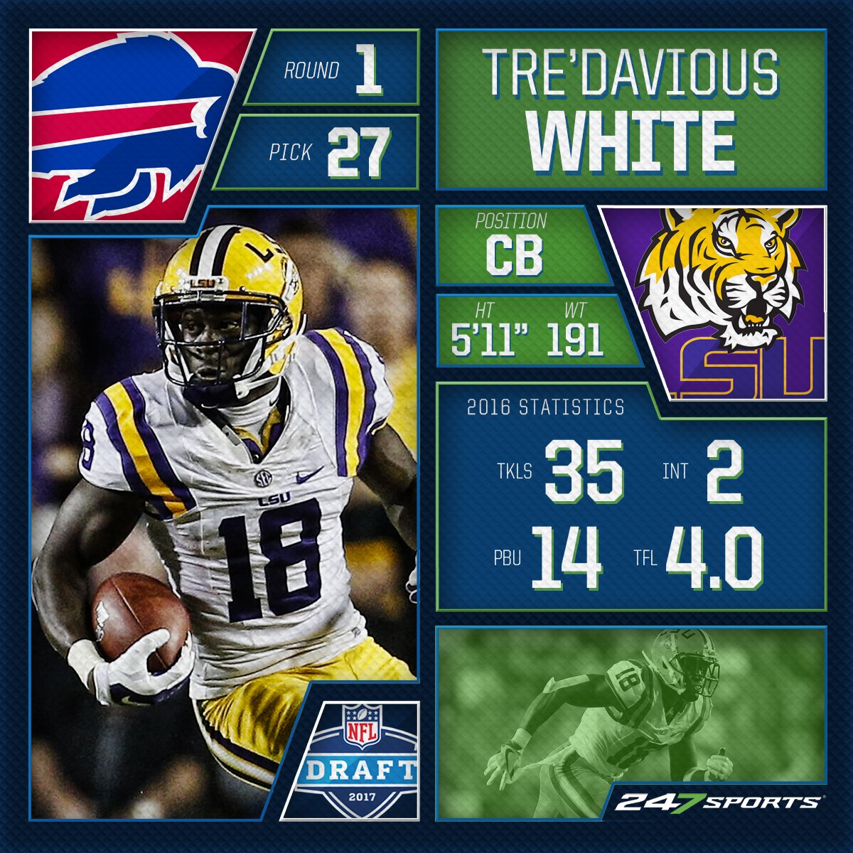 With the 27th pick in the #NFLDraft, the Bills select Tre'Davious Whit...