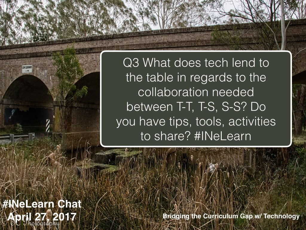 Thumbnail for #INeLearn Chat 4/27/17