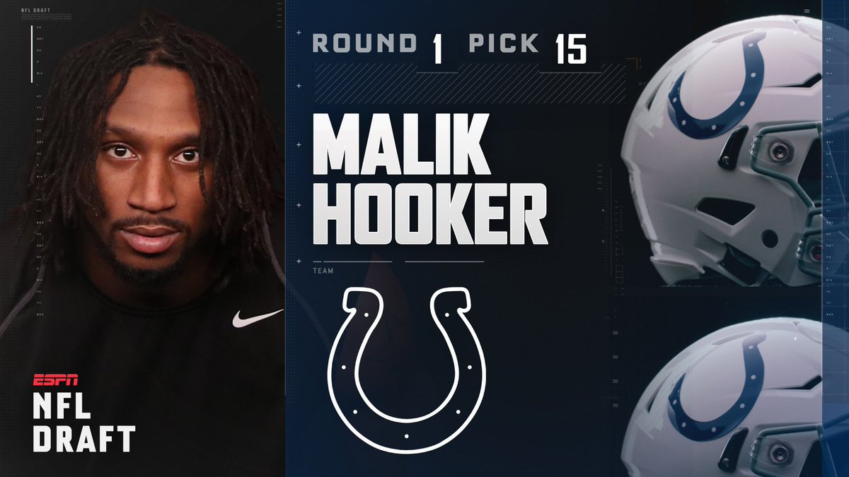 With the 15th pick in the 2017 NFL Draft, the Indianapolis Colts selec...