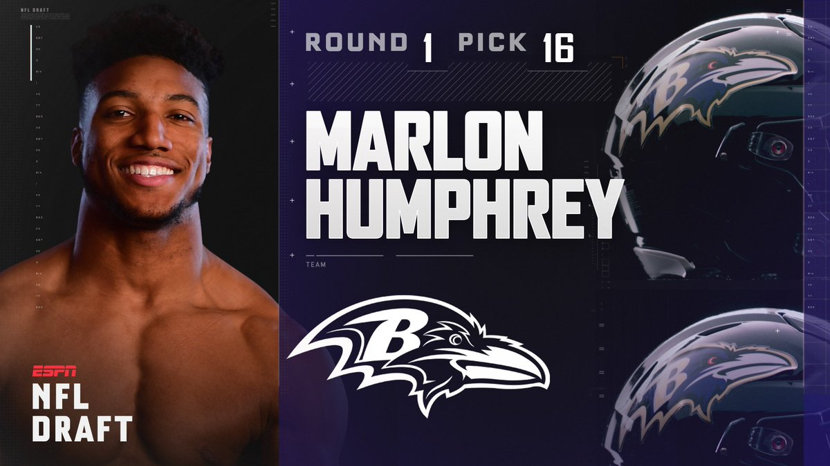 With the 16th pick in the 2017 NFL Draft, the Baltimore Ravens select...