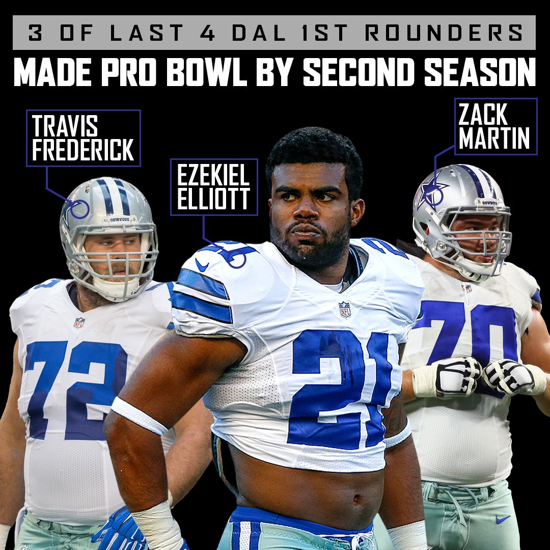 Cowboys are hoping their first round success continues with Taco Charl...