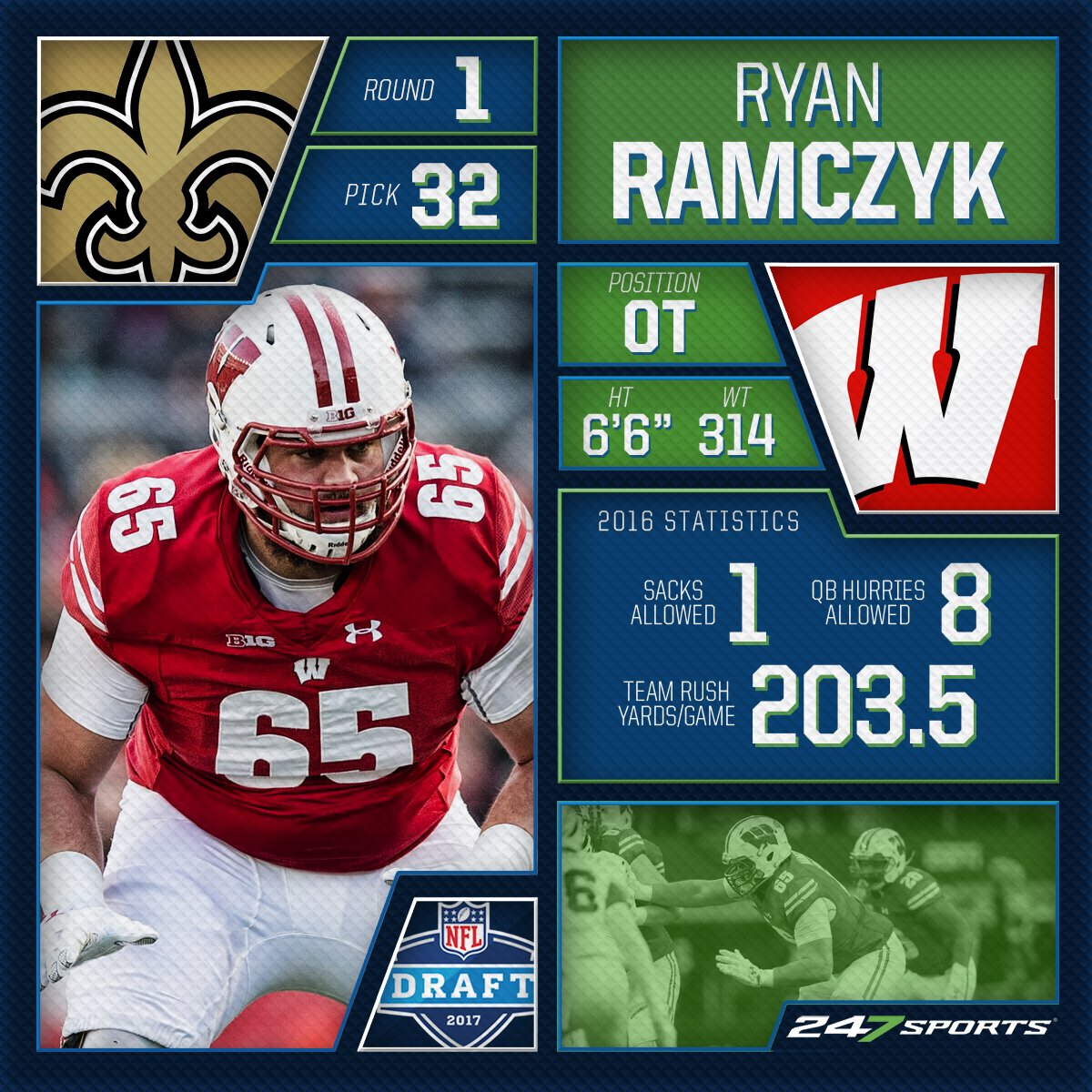 With the 32nd pick in the #NFLDraft, the Saints select Ryan Ramczyk. h...