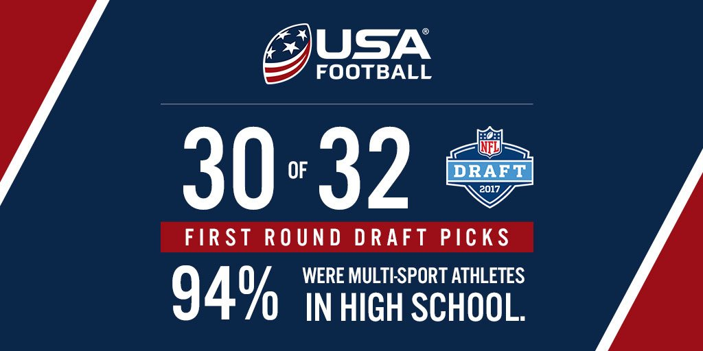 An overwhelming number of first round NFL Draft picks played multiple sports in high school #NFLDraft https://t.co/Iu9WGtTIDw