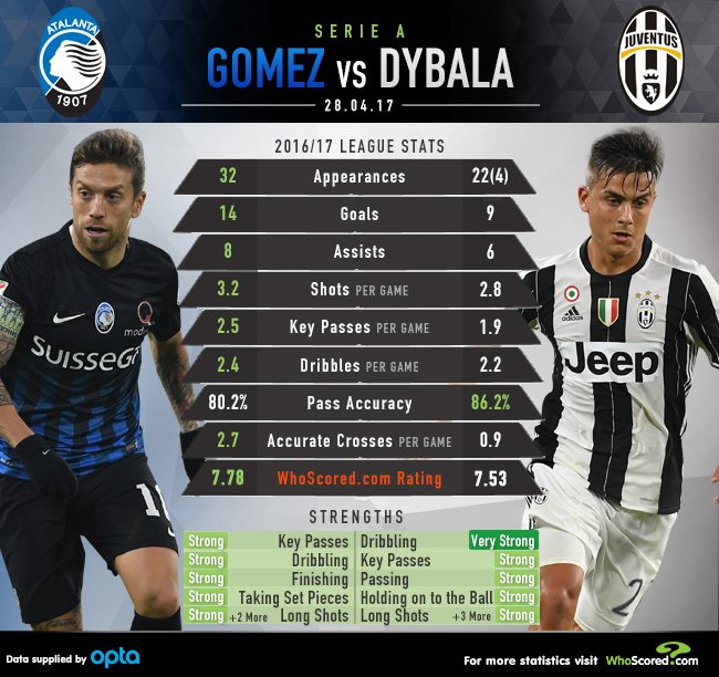 Dove Vedere ATALANTA JUVENTUS Streaming Video Diretta TV Online Gratis Serie A
