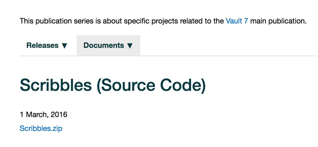 RELEASE: Full source code to the CIA's anti-leak document watermarking system 'Scribbles' #Vault7 #CIA https://t.co/WfSLrFf2ig