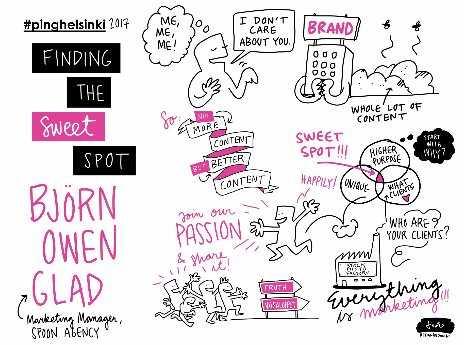 Find the sweet spot with the help of #contentmarketing - @BjornOwenGlad at #Pinghelsinki as sketchnotes. https://t.co/spsMoCh4c8